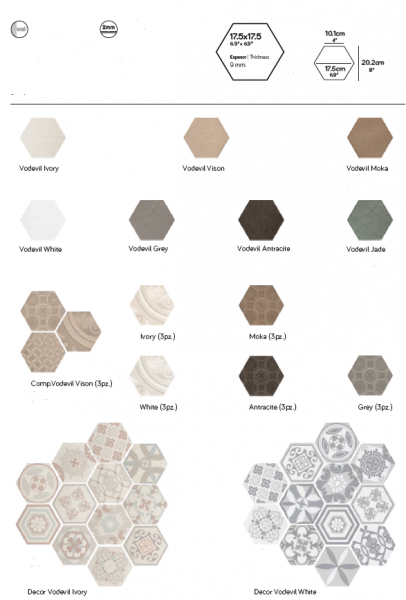 CARRELAGE HEXAGONAL COULEUR Montpellier  Carrelage design  Le